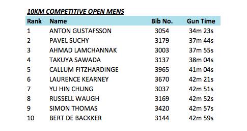 men-open-new